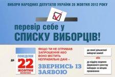Закончено уточнение списков избирателей в Автозаводском районе